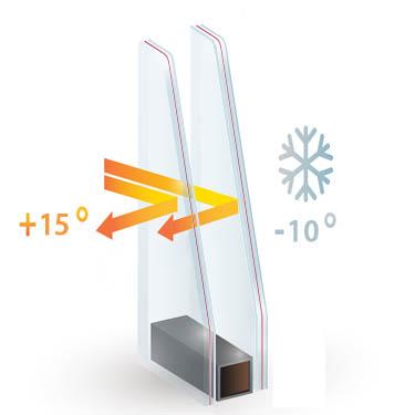 isolierverglasung2-vsg