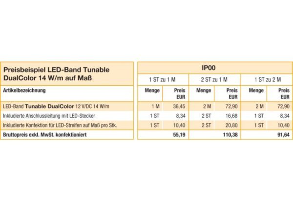 LED-Band Tunable DualColor 14W/m 3000K / 4000K IP00 5m Rolle