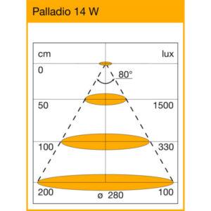 skiz Einbauleuchte Palladio 14