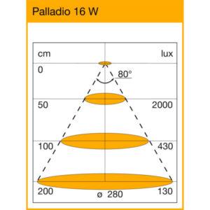skiz Einbauleuchte Palladio 20 16