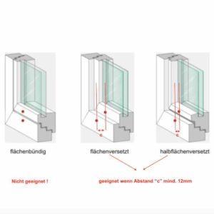 Rahmen Flügel Konventional