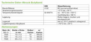 technische Daten Botylband ME403 Illbruck